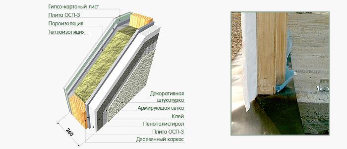 Схема стены каркасного дома с декоративной штукатуркой.
