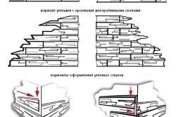 Схема вариантов отделки стен декоративным камнем
