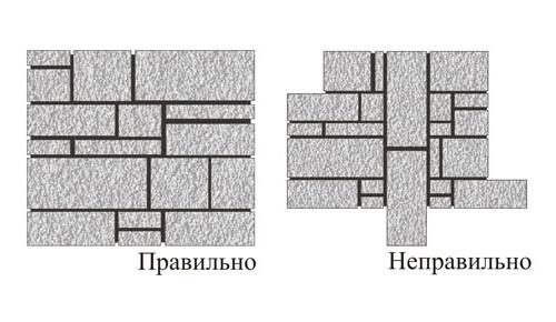 Схема укладки декоративного кирпича