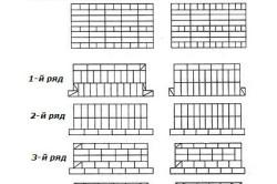Схема декоративной кладки.