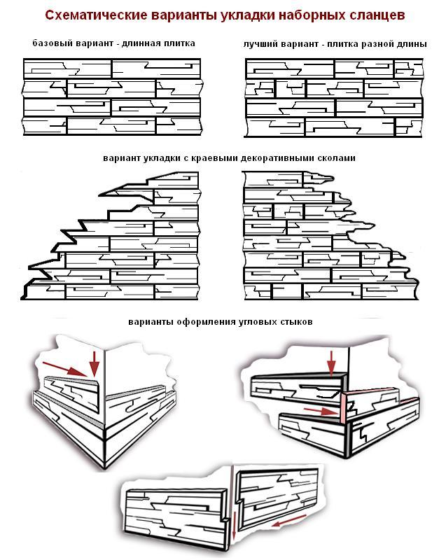 Инструкция и схемы по камне укладке