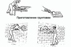 Схема грунтовки стены