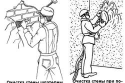 Схема подготовки стены к нанесению декоративной штукатурки