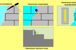Схема оштукатуривания стены