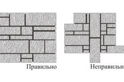 Схема правильной и неправильной кладки декоративного камня