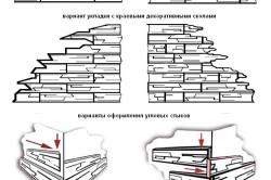 Схема укладки декоративного камня