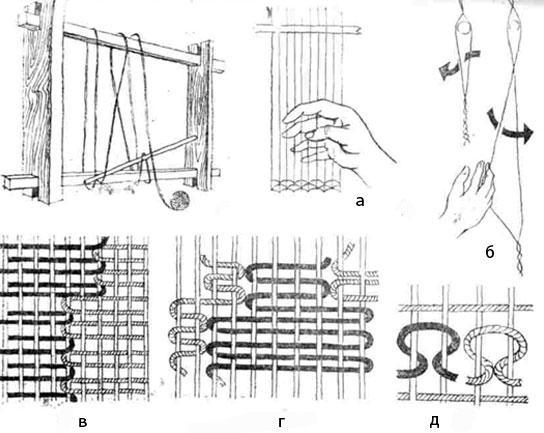 Технология создания гобелена: а — натягивание основы на раму; б — образование зева; в — закладывание утка переплетением вокруг одной нити основы; г — «стыкование утка между нитями основы; д — заплетение ворсовых коротких нитей.