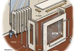 Схема монтажа решетки на радиатор отопления