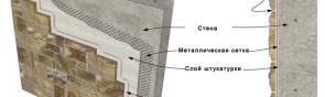 Отделка коридора декоративным камнем