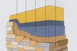 Схема облицовки стены декоративным камнем