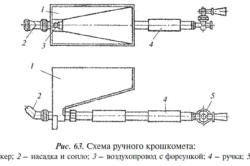 Схема ручного крошкомета для нанесения декоративной крошки