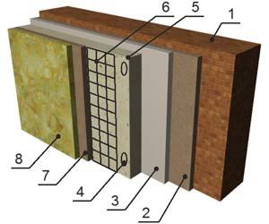 """Схема слоёв """"пирога"""" облицовки стен декоративной штукатуркой"""