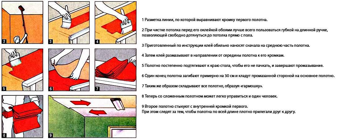 Как клеить обои правильно что нужно знать при поклейке обоев throughout 73 верхний бумажные