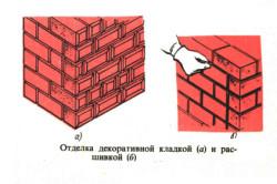 Схемы отделки угла декоративной кладкой
