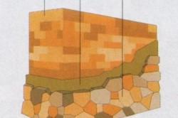 Облицовка кирпичной стены
