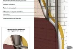 Крепление облицовки навесного вентилируемого фасада из натурального камня (скрытое крепление)