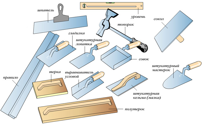 Необходимые инструменты для качественного монтажа венецианской штукатурки
