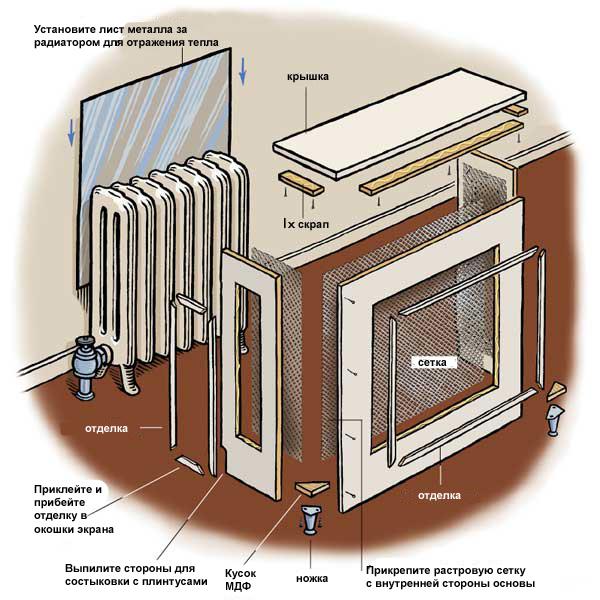 как сделать экран решетку на радиатор